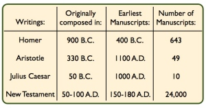 manuscript comparison