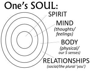 soul circles