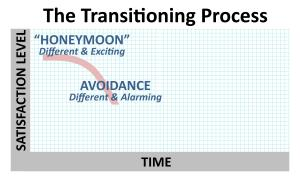 transition-chart-3of5