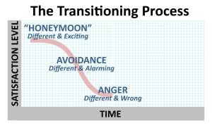 transition-chart-4of5