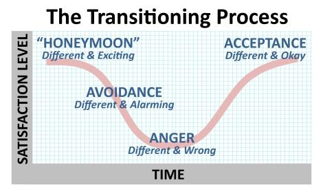 transition-chart-5of5